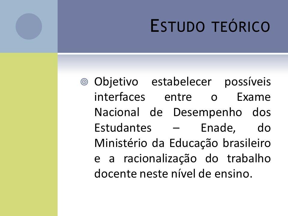 Estudo teórico