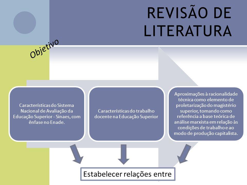Características do trabalho docente na Educação Superior