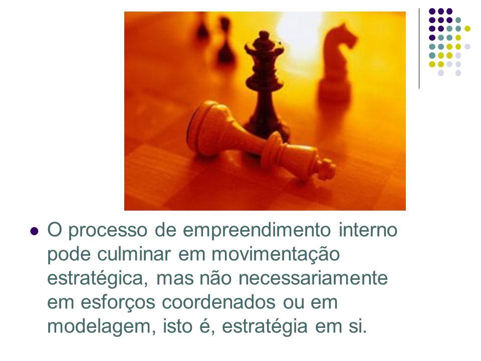 O processo de empreendimento interno pode culminar em movimentação estratégica, mas não necessariamente em esforços coordenados ou em modelagem, isto é, estratégia em si.