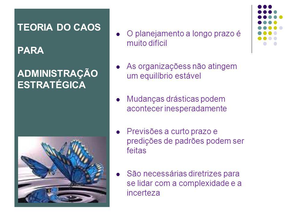 TEORIA DO CAOS PARA ADMINISTRAÇÃO ESTRATÉGICA