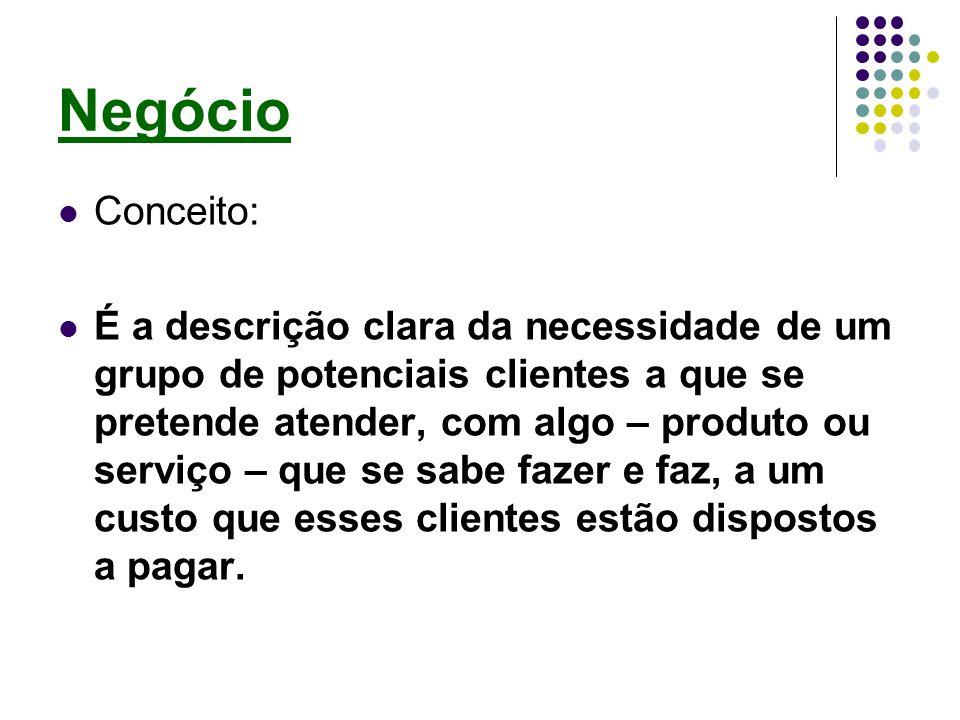 Negócio Conceito: