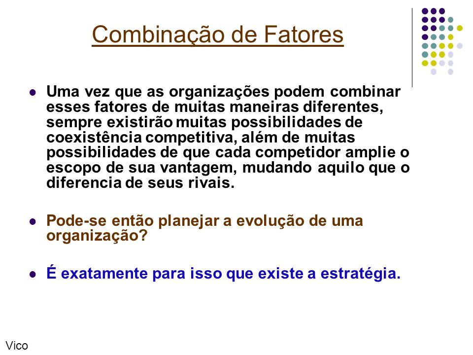 Combinação de Fatores