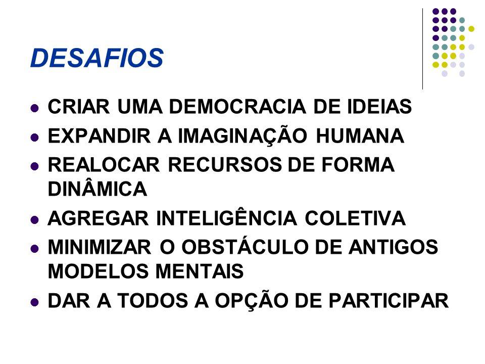 DESAFIOS CRIAR UMA DEMOCRACIA DE IDEIAS EXPANDIR A IMAGINAÇÃO HUMANA