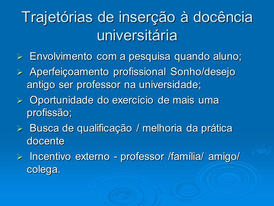 Trajetórias de inserção à docência universitária