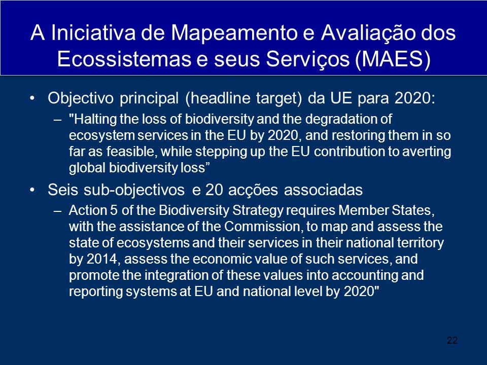 A Iniciativa de Mapeamento e Avaliação dos Ecossistemas e seus Serviços (MAES)