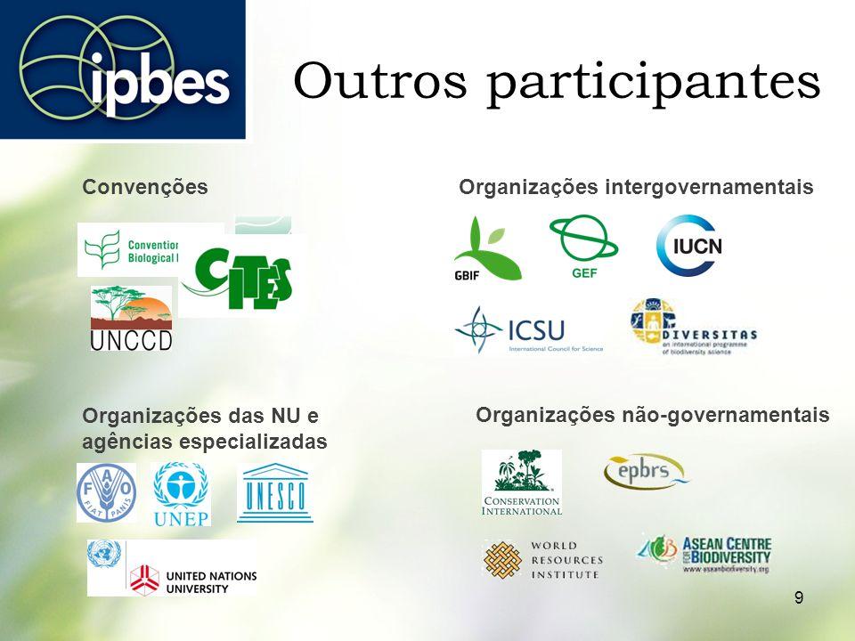 Outros participantes Convenções Organizações intergovernamentais