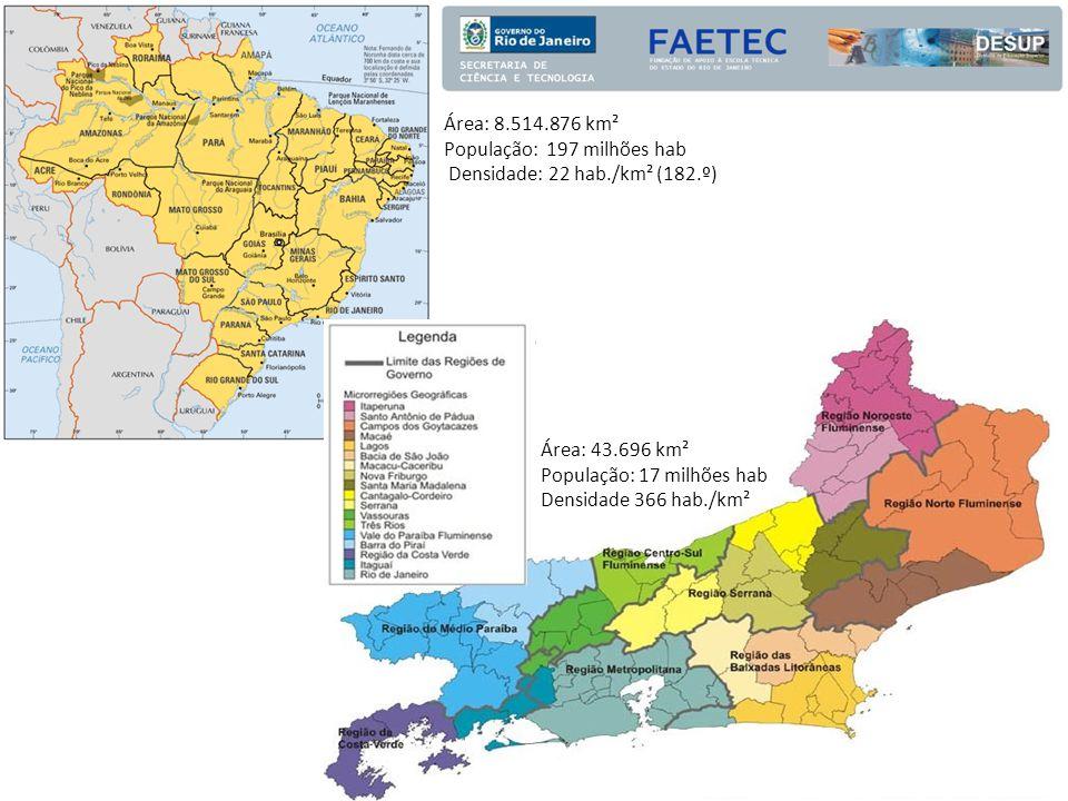 Área: 8.514.876 km² População: 197 milhões hab. Densidade: 22 hab./km² (182.º) Área: 43.696 km².