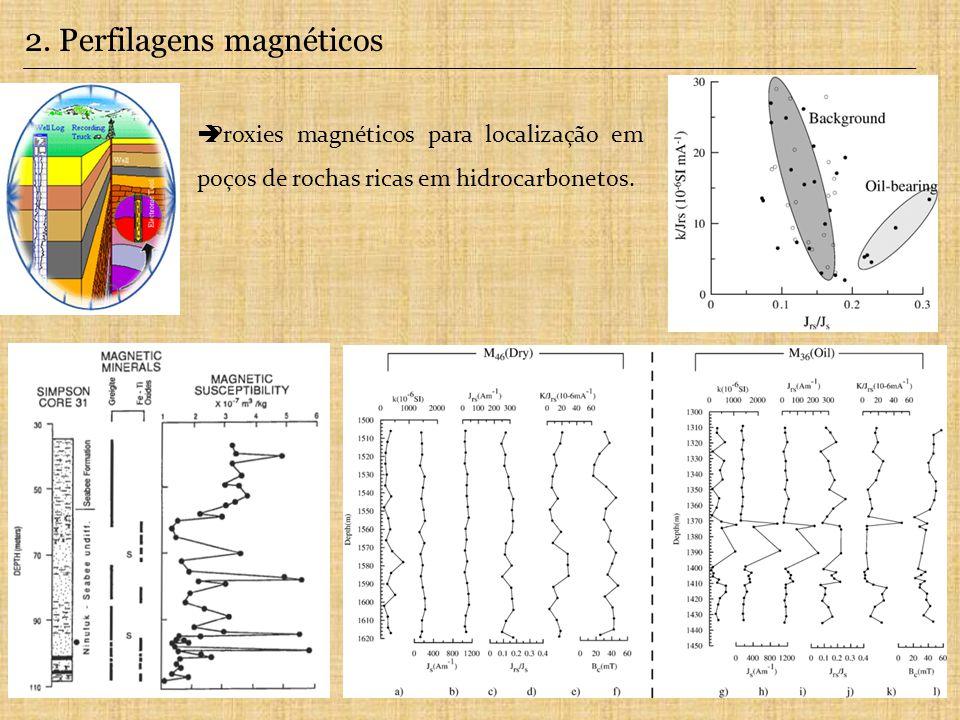 2. Perfilagens magnéticos