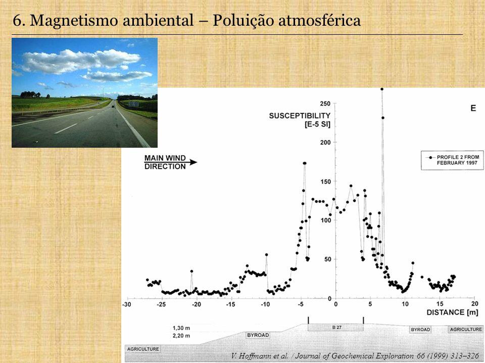 6. Magnetismo ambiental – Poluição atmosférica