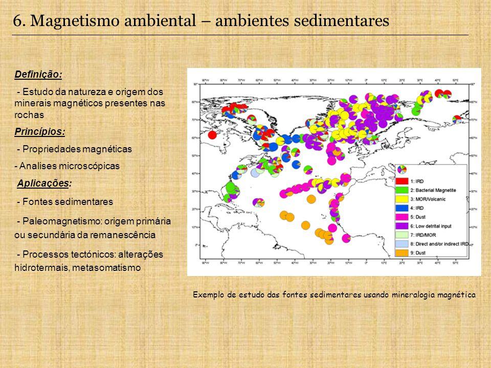 6. Magnetismo ambiental – ambientes sedimentares