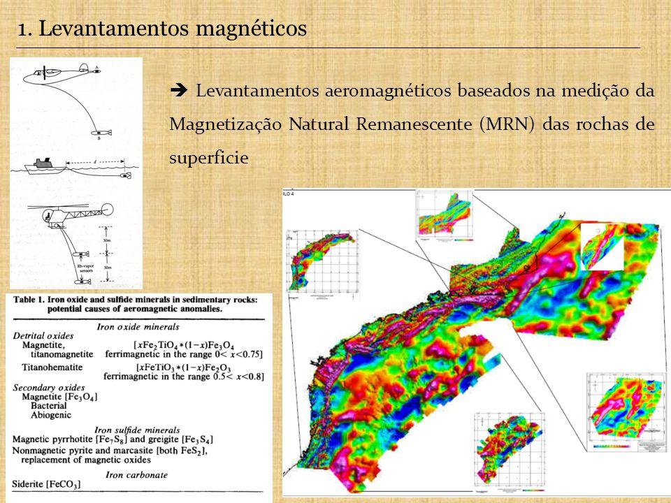 1. Levantamentos magnéticos