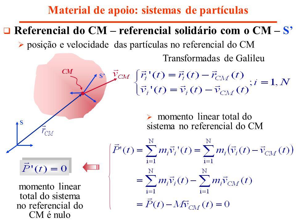 Material de apoio: sistemas de partículas