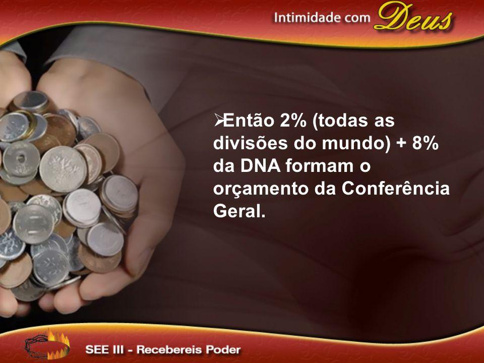 Então 2% (todas as divisões do mundo) + 8% da DNA formam o orçamento da Conferência Geral.