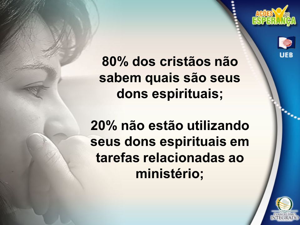 80% dos cristãos não sabem quais são seus dons espirituais;