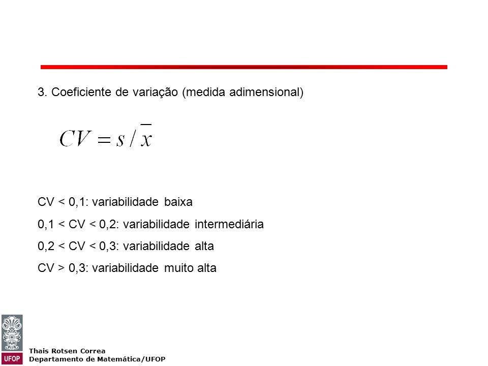 3. Coeficiente de variação (medida adimensional)