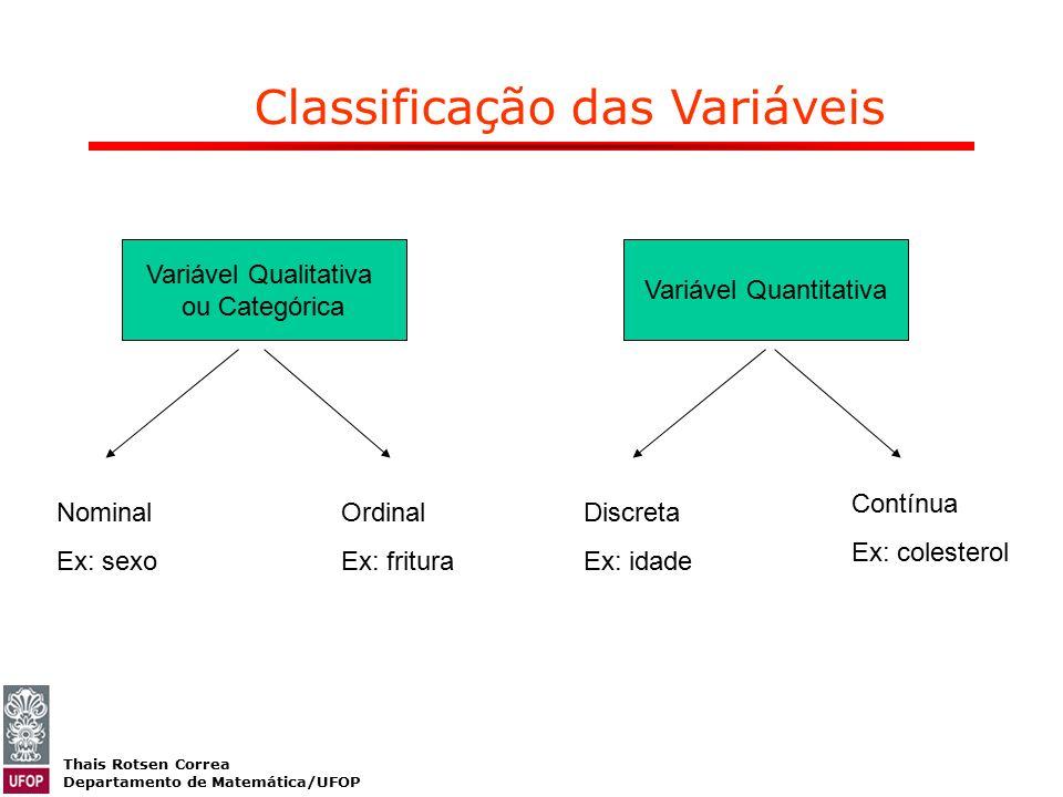 Classificação das Variáveis