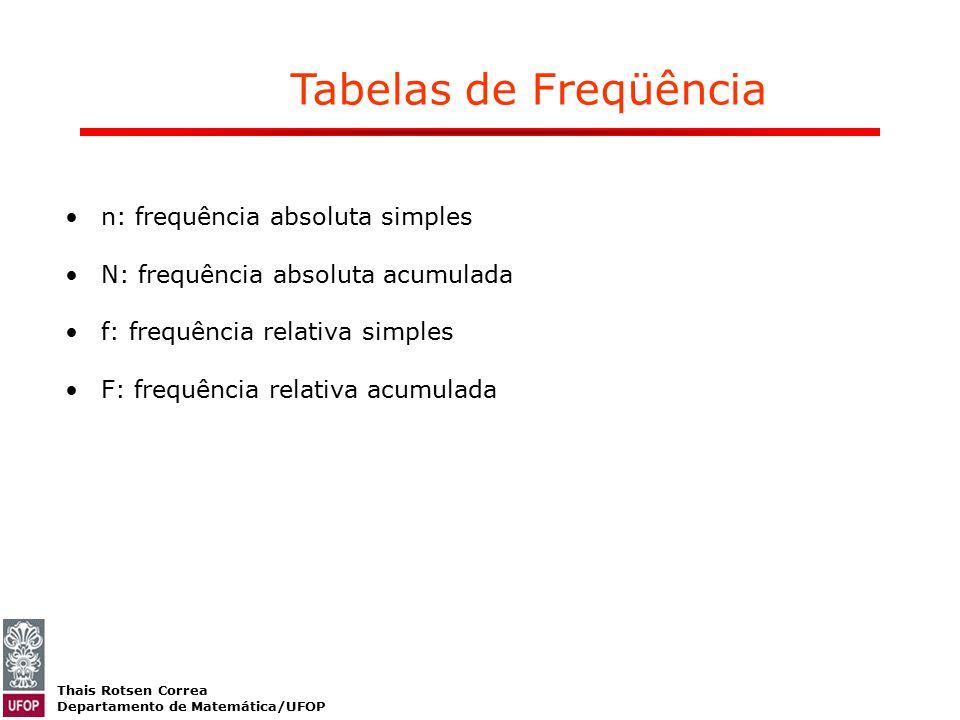 Tabelas de Freqüência n: frequência absoluta simples