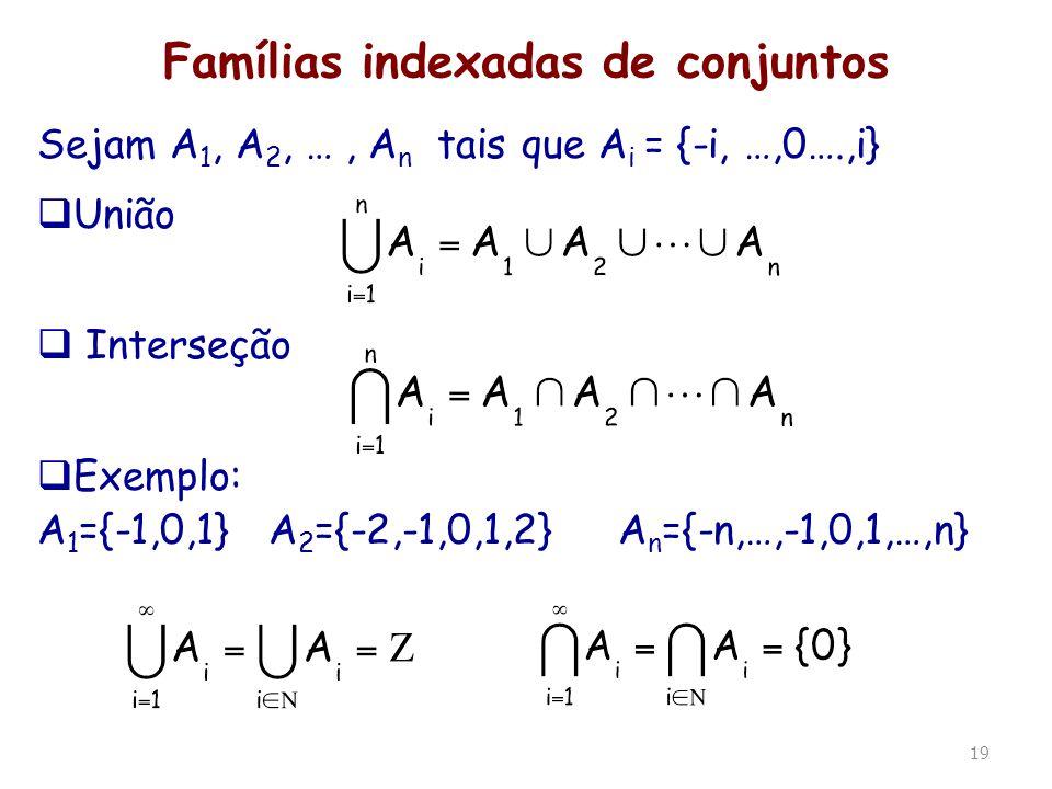 Famílias indexadas de conjuntos
