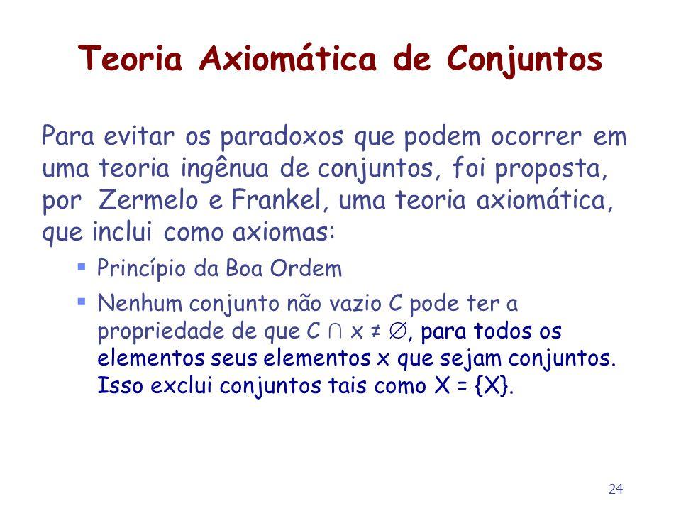 Teoria Axiomática de Conjuntos
