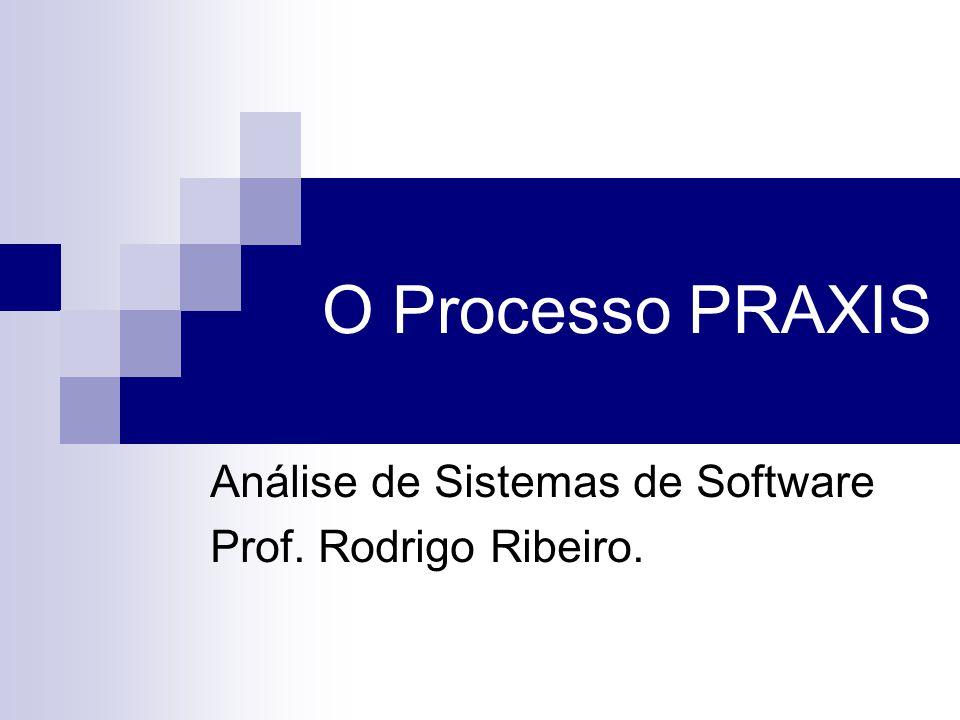 Análise de Sistemas de Software Prof. Rodrigo Ribeiro.