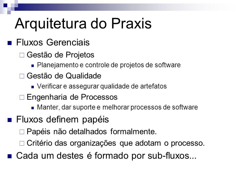 Arquitetura do Praxis Fluxos Gerenciais Fluxos definem papéis