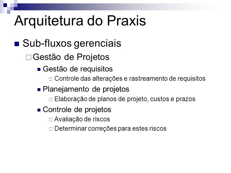 Arquitetura do Praxis Sub-fluxos gerenciais Gestão de Projetos