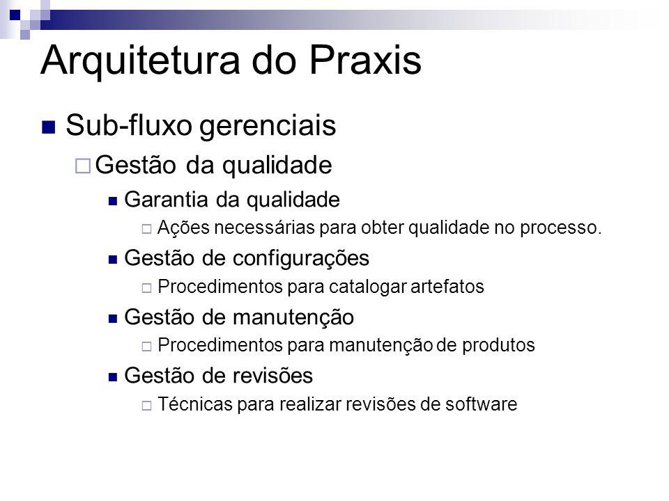 Arquitetura do Praxis Sub-fluxo gerenciais Gestão da qualidade