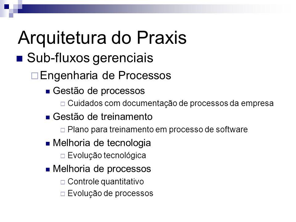 Arquitetura do Praxis Sub-fluxos gerenciais Engenharia de Processos