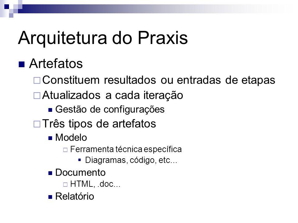 Arquitetura do Praxis Artefatos