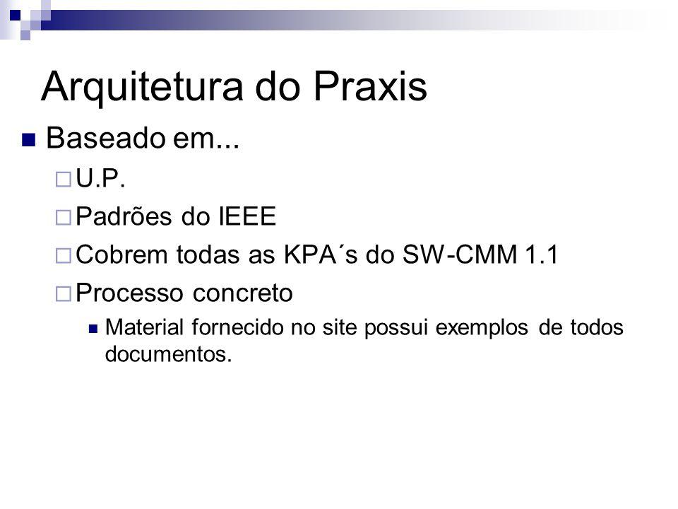 Arquitetura do Praxis Baseado em... U.P. Padrões do IEEE