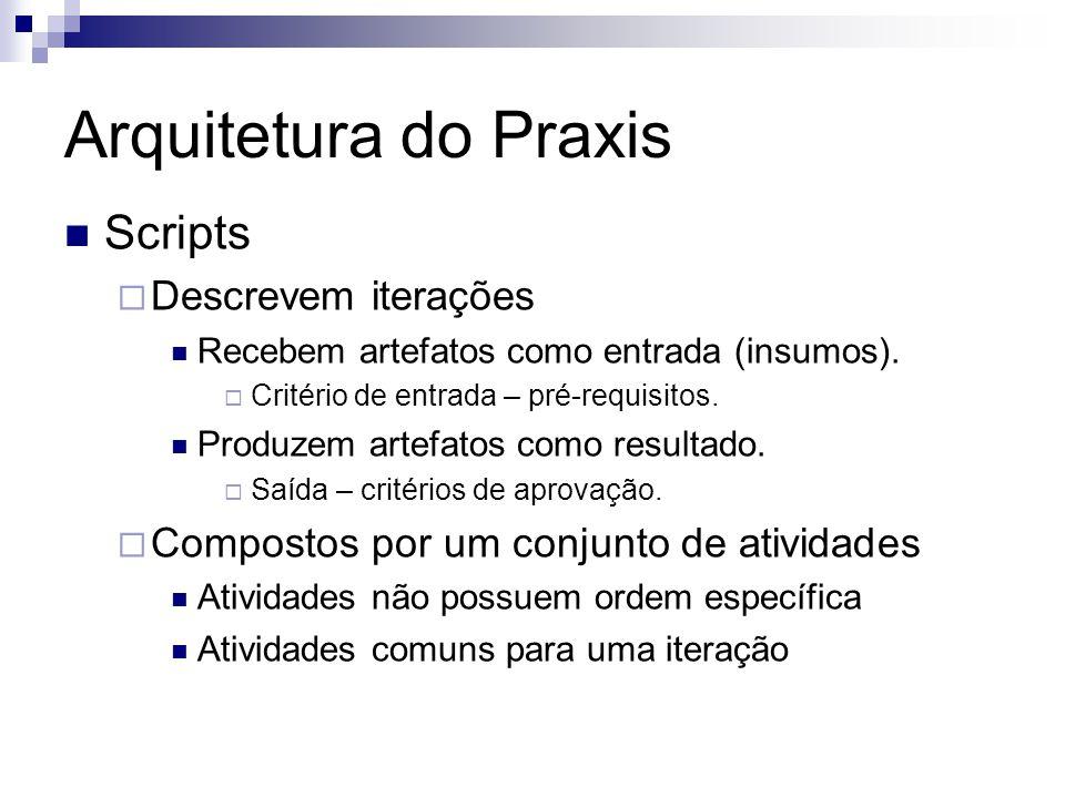 Arquitetura do Praxis Scripts Descrevem iterações