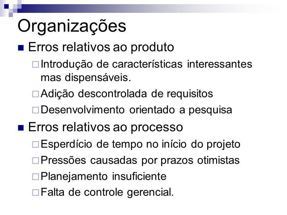 Organizações Erros relativos ao produto Erros relativos ao processo