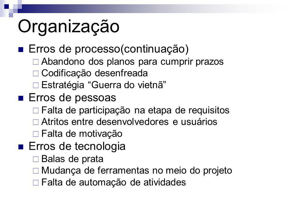 Organização Erros de processo(continuação) Erros de pessoas