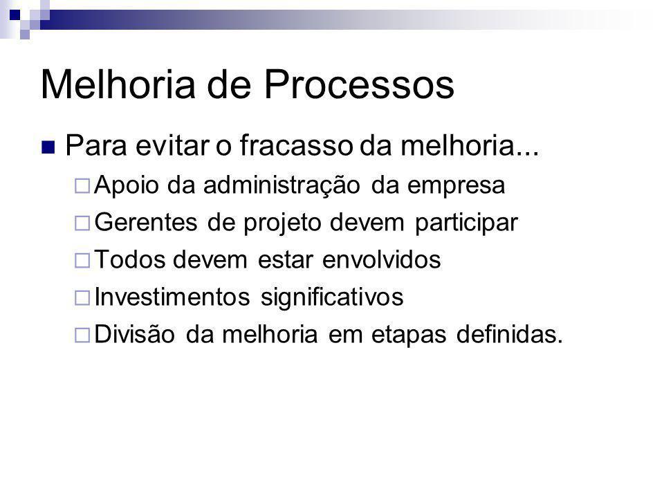 Melhoria de Processos Para evitar o fracasso da melhoria...