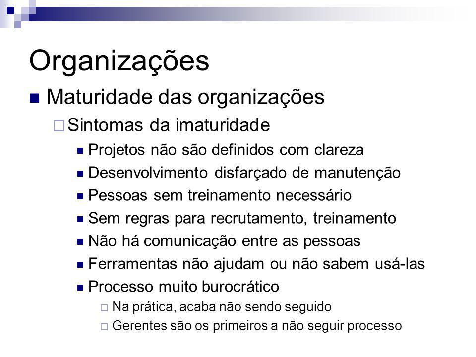 Organizações Maturidade das organizações Sintomas da imaturidade