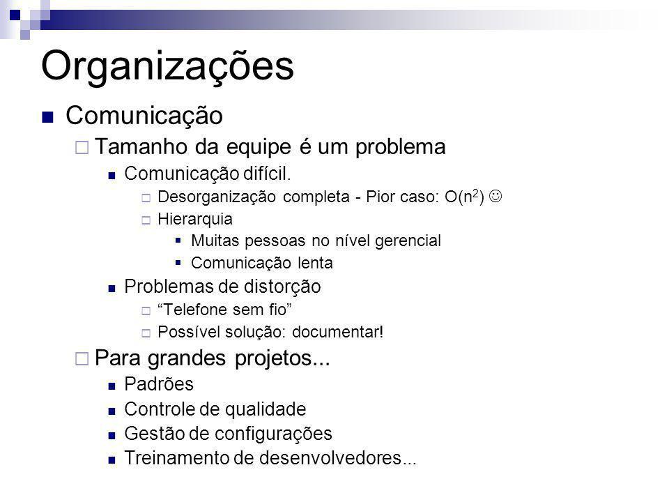 Organizações Comunicação Tamanho da equipe é um problema