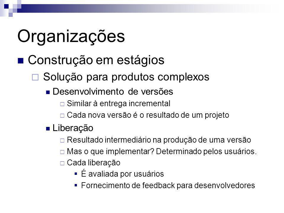 Organizações Construção em estágios Solução para produtos complexos