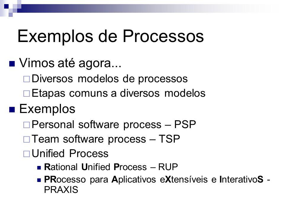 Exemplos de Processos Vimos até agora... Exemplos