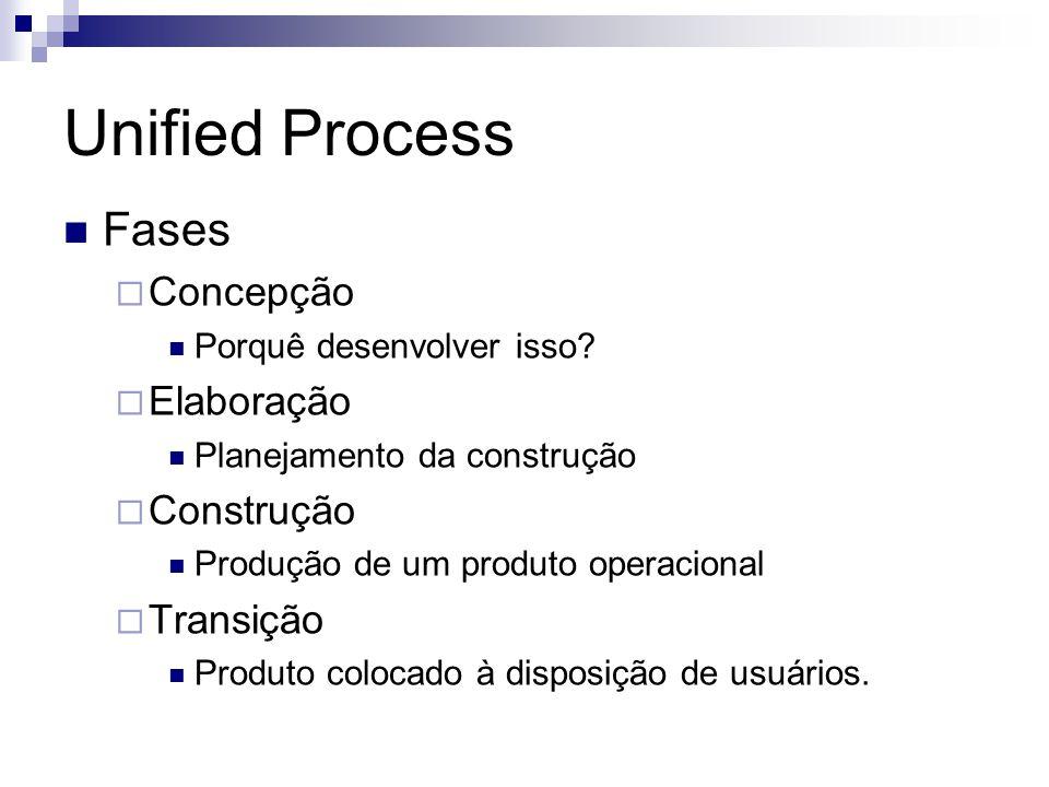 Unified Process Fases Concepção Elaboração Construção Transição