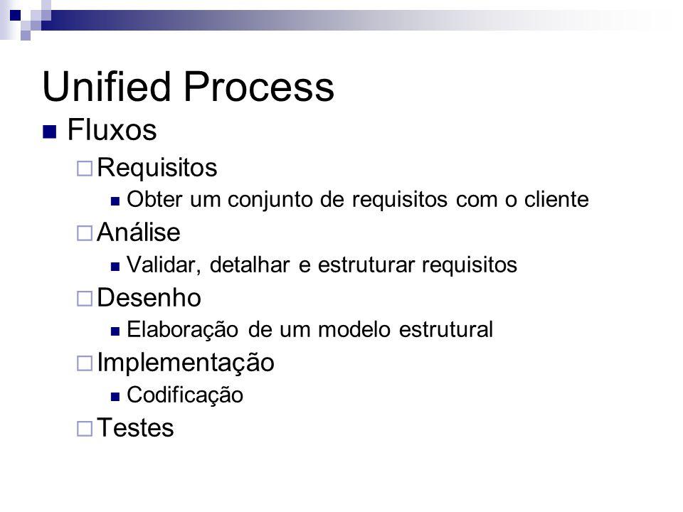 Unified Process Fluxos Requisitos Análise Desenho Implementação Testes