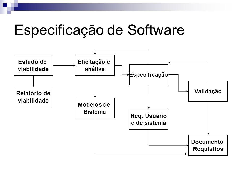 Especificação de Software