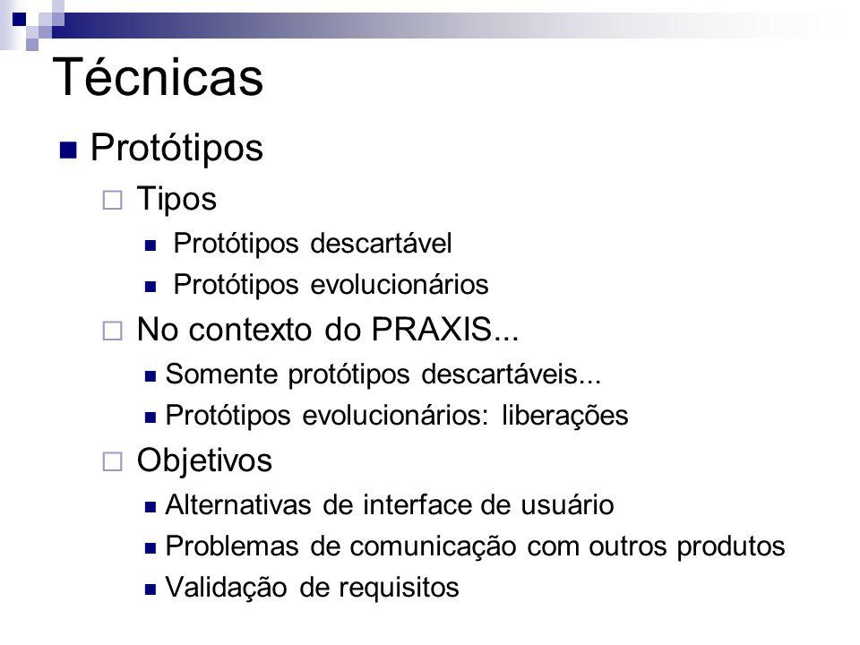 Técnicas Protótipos Tipos No contexto do PRAXIS... Objetivos