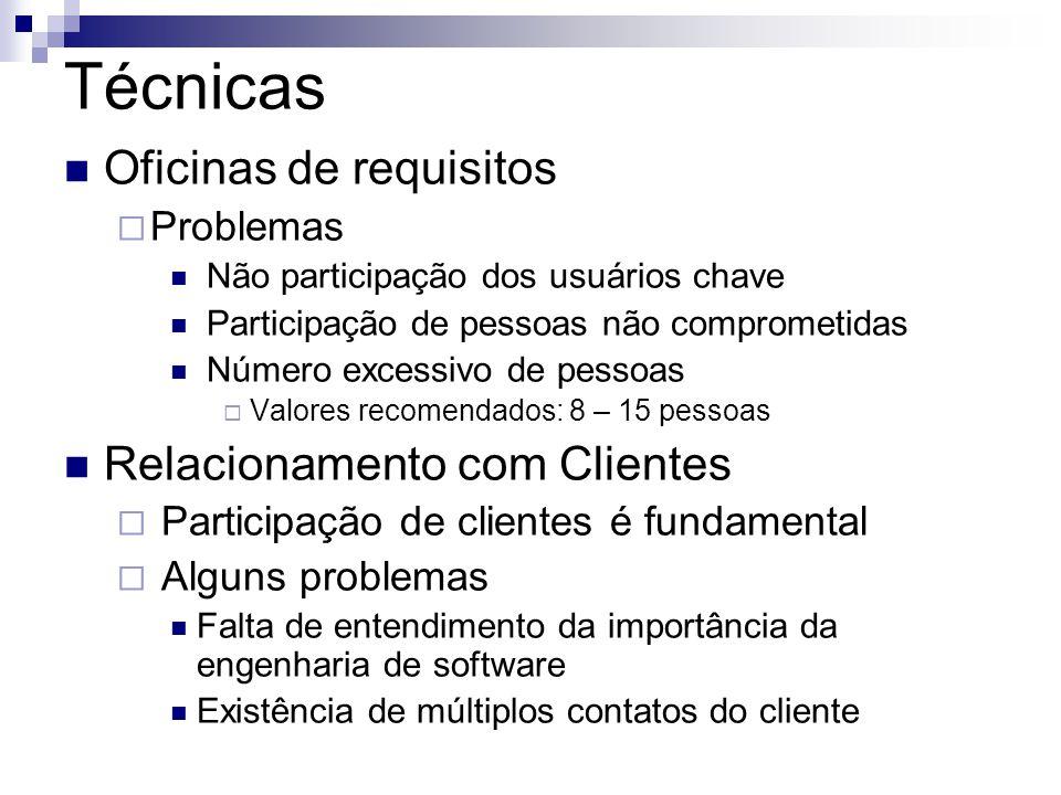 Técnicas Oficinas de requisitos Relacionamento com Clientes Problemas