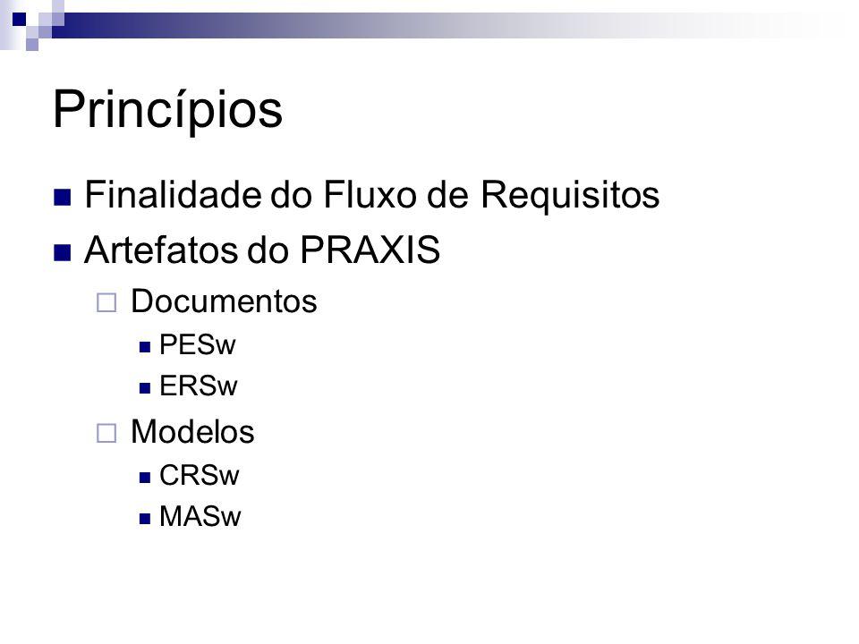 Princípios Finalidade do Fluxo de Requisitos Artefatos do PRAXIS