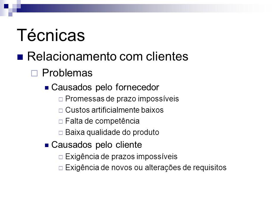 Técnicas Relacionamento com clientes Problemas