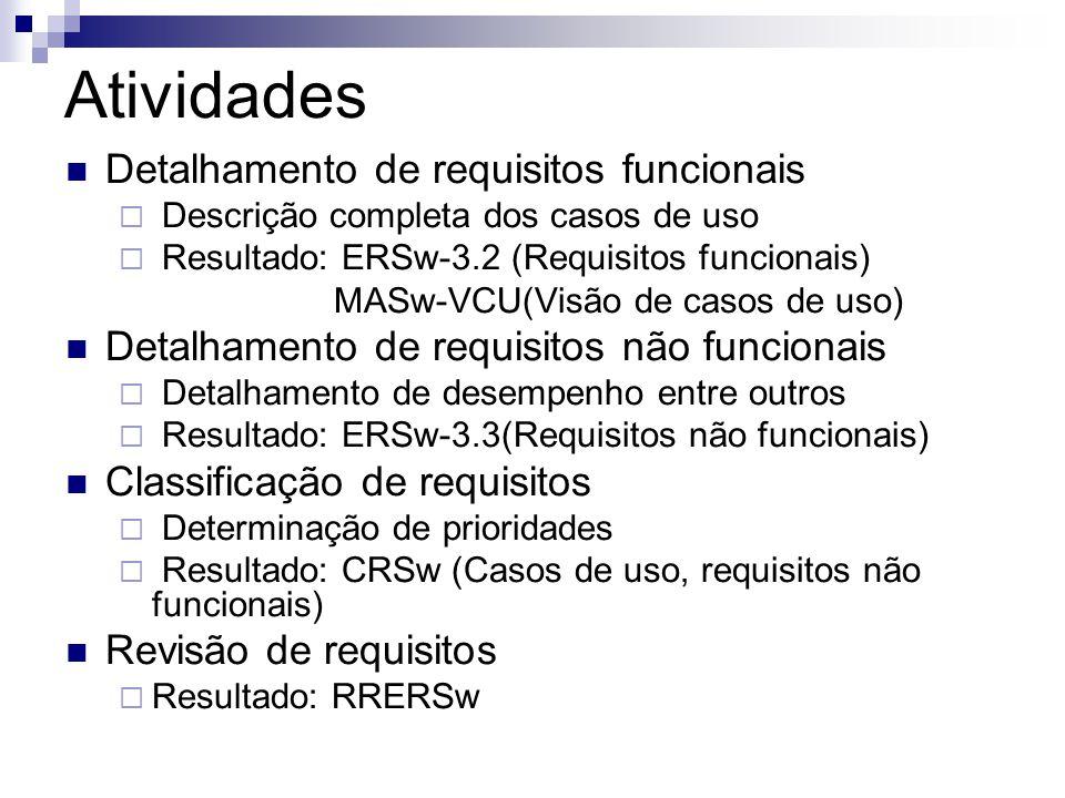 Atividades Detalhamento de requisitos funcionais