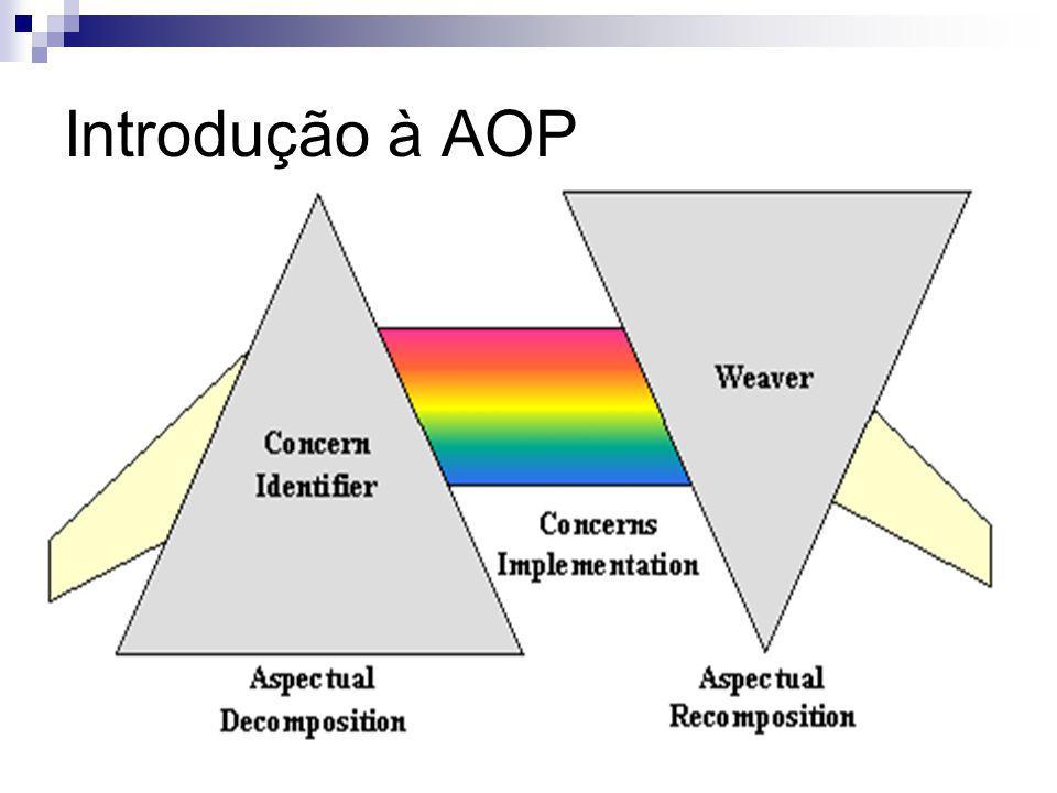 Introdução à AOP