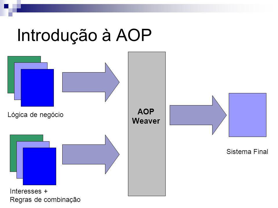 Introdução à AOP AOP Weaver Lógica de negócio Sistema Final