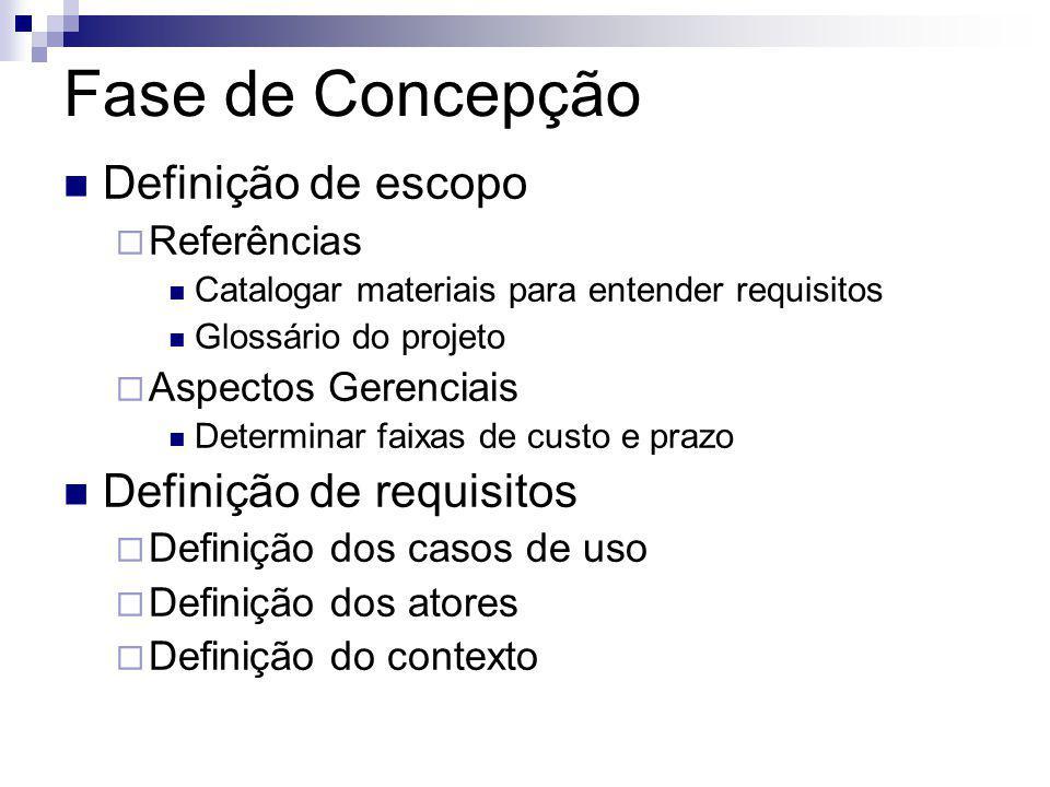 Fase de Concepção Definição de escopo Definição de requisitos