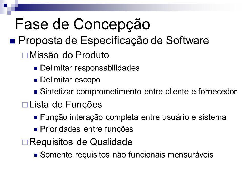 Fase de Concepção Proposta de Especificação de Software